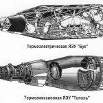 Первые ядерные энергетические установки в космосе